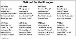Nfl Football Team Names List | www.pixshark.com - Images ...