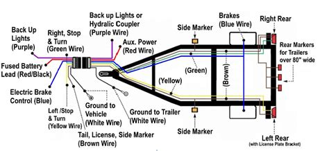 similiar electric trailer brake controller wiring diagram keywords electric trailer brake wiring diagrams lexingtontrailerandhitch