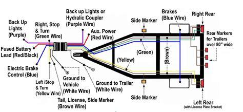 similiar electric trailer brake controller wiring diagram keywords, Wiring diagram