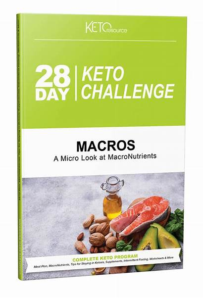 Keto Recipes Shopping Days