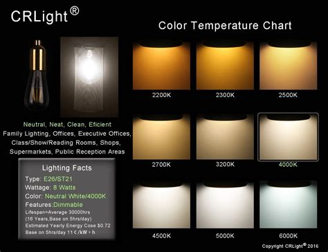 crlight  dimmable edison style vintage led filament