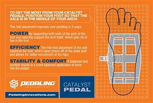 Review  Pedaling Innovations Catalyst Flat Pedals