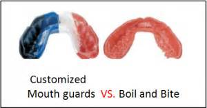 A Guide To The Best Mouthguards For Boxing, Mma, And Muay Thai