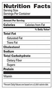food science mr sapora39s biolosite With blank nutrition facts label template