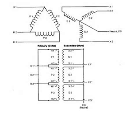 the electric one phasetransformer and three phase