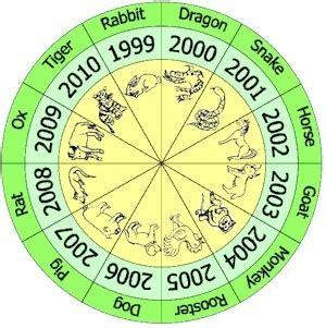 chinesischer sternzeichen kalender chinesisches horoskop chinesische sternzeichen fit4style silberschmuck