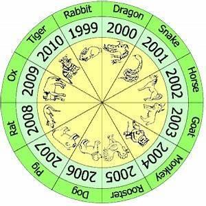 Chinesischer Kalender Berechnen : image gallery chinesische sternzeichen ~ Themetempest.com Abrechnung