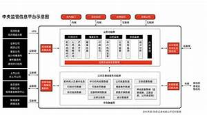 How the China Securities Regulatory Commission began to ...