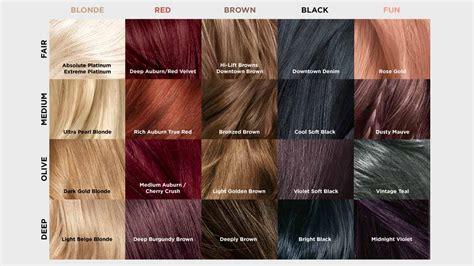 Our L'oréal Paris Féria Hair Color Chart