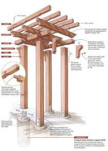 build a craftsman style pergola homebuilding article woodworking