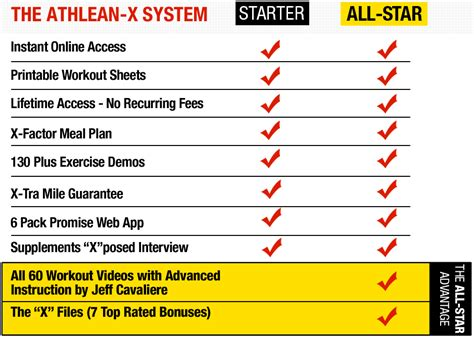 athlean xero workout pdf free workoutwaper co
