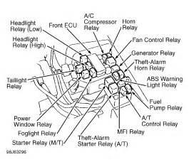 similiar mitsubishi eclipse 3 0 engine diagram keywords bmw 328i fuse box diagram on 2000 mitsubishi mirage wiring diagram