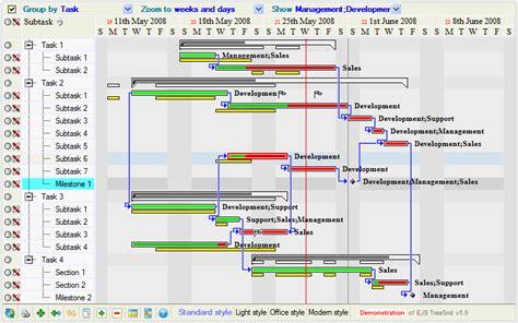 ejs template excel gantt chart template