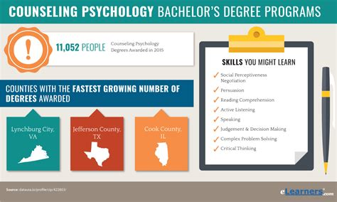 Bachelors Degree In Counseling Online  Counseling Psychology. Healthcare Dashboard Software. Microsoft Money Small Business. Dentists Bakersfield Ca Questions For Daycare. Prices Point Of Sale Systems. Blind Date Fart In Car Spanish Classes Online. Summer School Computer Science. Fha Streamline Refinance Lenders. How To Improve You Credit Score