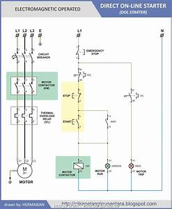 Dol Starter Wiring Diagram 3 Phase Brilliant Mem  Starter