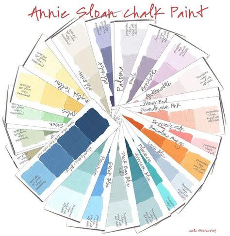 17 best ideas about chalk paint colors on