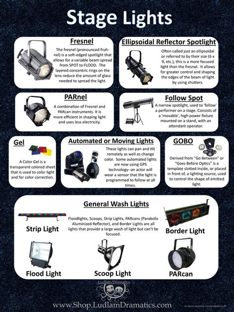 Types Of Stage Lighting Fixtures Live Dramatically