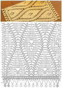 Crochet Stitch Diagrams - Google Search