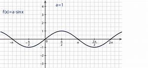 Sinusfunktion B Berechnen : sinus und kosinusfunktion eigenschaften 2 ~ Themetempest.com Abrechnung