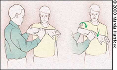 The Painful Shoulder: Part I. Clinical Evaluation ...
