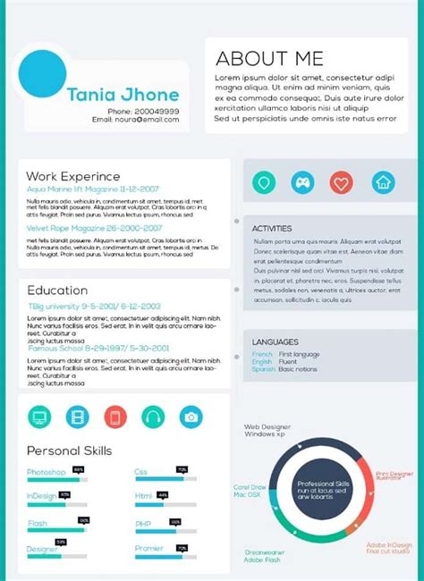 Creative Executive Resume Sles by Creative Of Executive Resume Template