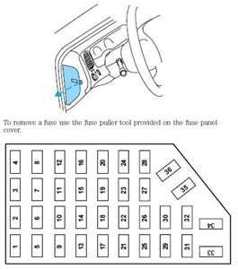 solved    fuse box diagram  fuse