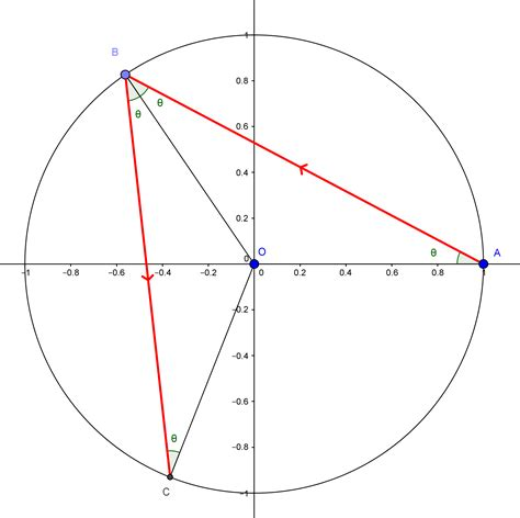 Math Geometry Diagram by Geometry Reflected Rays Lines Bouncing In A Circle