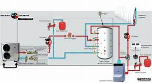 Pompe A Chaleur Reversible Air Air : pac air eau avis id es d coration id es d coration ~ Farleysfitness.com Idées de Décoration