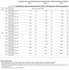 Vc Berechnen : heizk rpergr e berechnen tabelle lf77 hitoiro ~ Themetempest.com Abrechnung