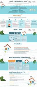 Flood Preparedness Tips And Safety Information
