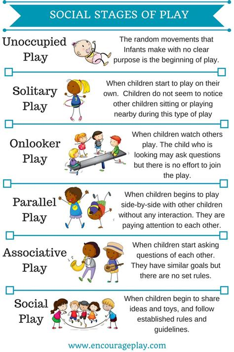 stages  play