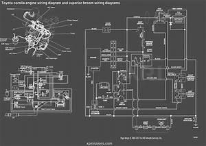 2003 Toyota Corolla Wiring Diagram
