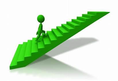 Business Management Steps Step Three Bold Motivational