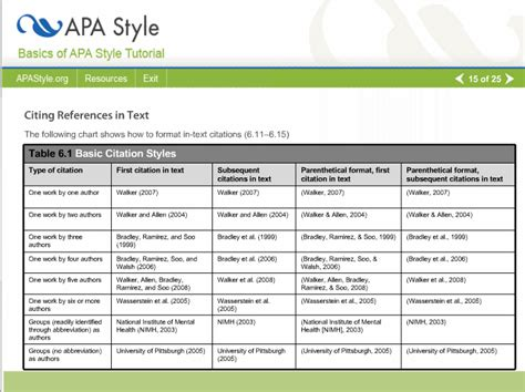 apa reference style 6th edition 2010