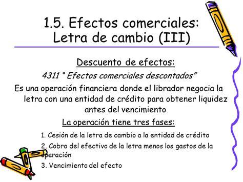 descuento de efectos comerciales letras de cambio matem 225 tica financiera operaciones