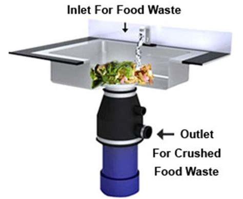 best way to clean kitchen sink waste disposal unit 69 best garbage disposals images on garbage