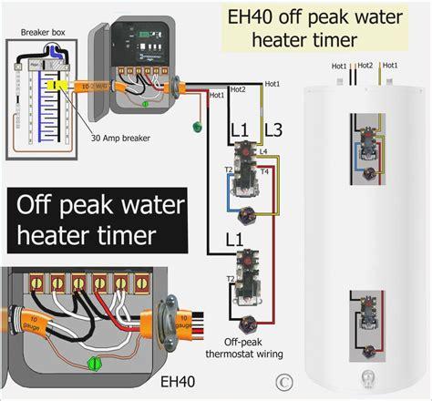 intermatic water heater timer wiring diagram intermatic eh40 wiring diagram moesappaloosas