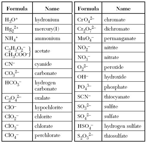 nys chemistry reference table chemistry reference table formulas brokeasshome com