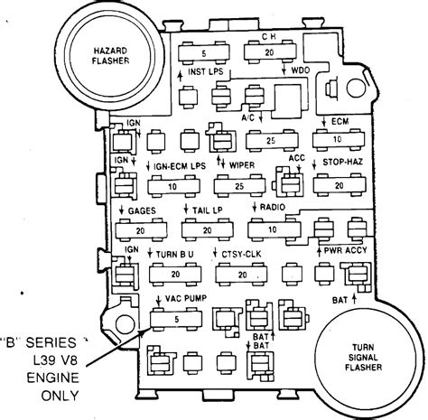 85 Chevy Monte Carlo Fuse Box by 85 Gmc Fuse Box Wiring Diagram