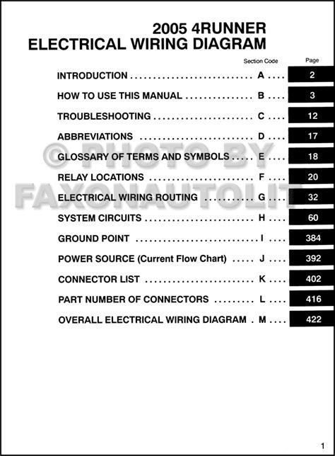 Toyotum 4runner Wiring Schematic by 2005 Toyota 4runner Wiring Diagram Manual Original