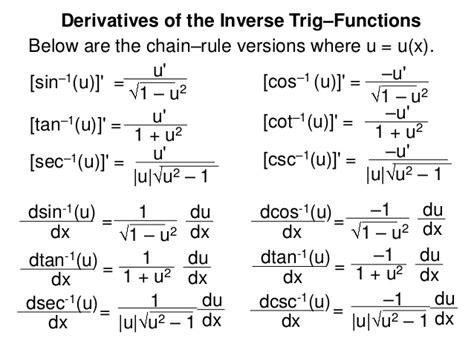 Hyperbolic Trig Functions Derivatives  Foto Bugil Bokep 2017