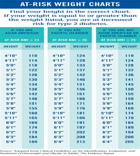 type  diabetes diet pamphlet salemfreemedclinic diabetes