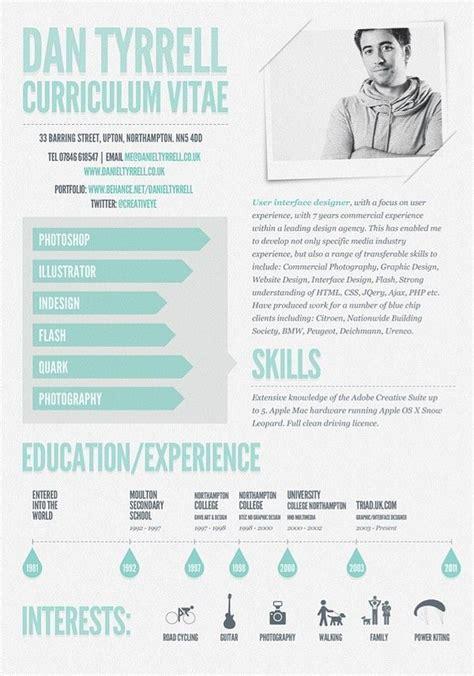 De igual manera, si estás buscando un trabajo de dependienta de tienda pero ya cuentas con experiencia suficiente, puedes enfocar tu cv. Curriculum Vitae Original en 2020 | Cv diseñador grafico, Diseños de curriculum vitae ...