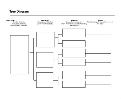 driver tree template 11 free ms word 2010 diagram templates download free