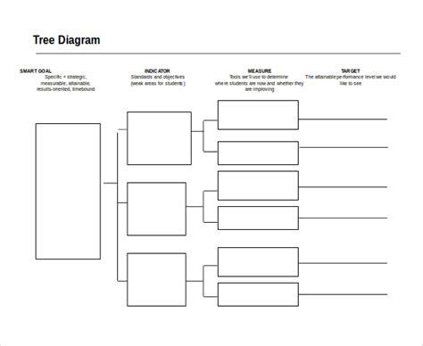 driver diagram template templates data