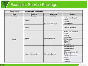 service catalog essentials 5 keys to good service design With it service catalogue template