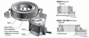 Dgii Series Closed Loop Hollow Rotary Actuators