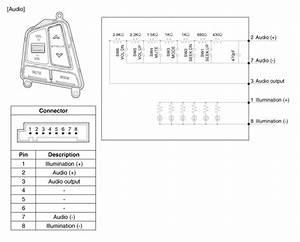 Kia Sorento  Audio Remote Control Circuit Diagram