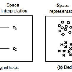 Clas Lifier Block Diagram by Pdf A Study Of The Associative Pattern Classifier Method