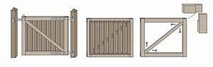 Zaun Aus Paletten Bauen : tor selber bauen passend zum zaun wwwselber bauende gartentor selber bauen metall garten ~ Whattoseeinmadrid.com Haus und Dekorationen